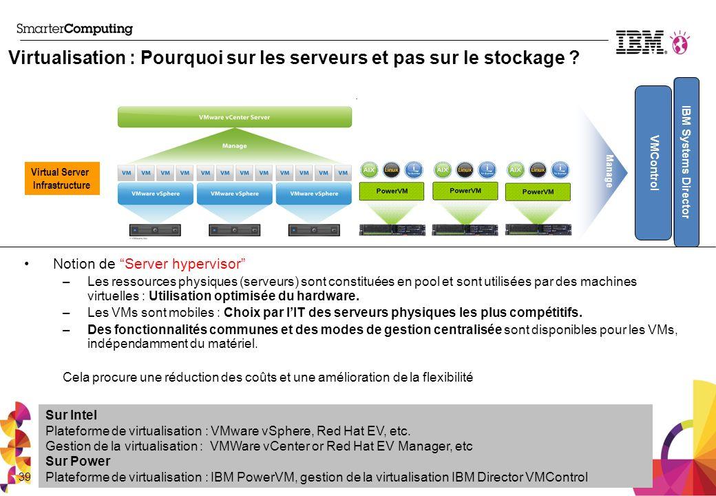 Virtual Server Infrastructure