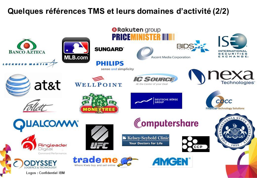 Quelques références TMS et leurs domaines d'activité (2/2)