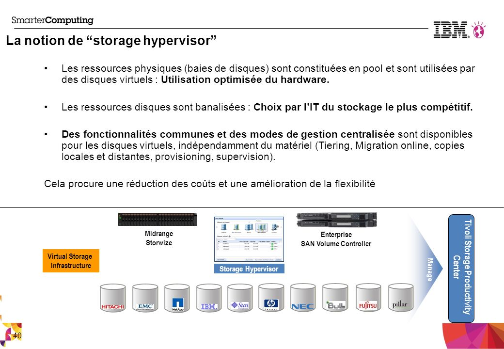 La notion de storage hypervisor