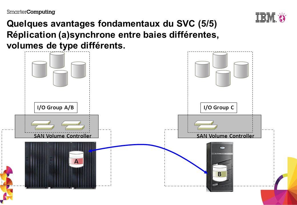 Quelques avantages fondamentaux du SVC (5/5) Réplication (a)synchrone entre baies différentes, volumes de type différents.