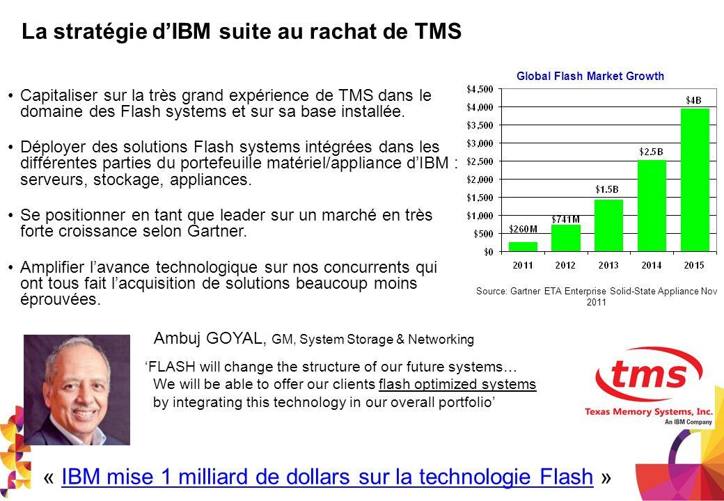La stratégie d'IBM suite au rachat de TMS