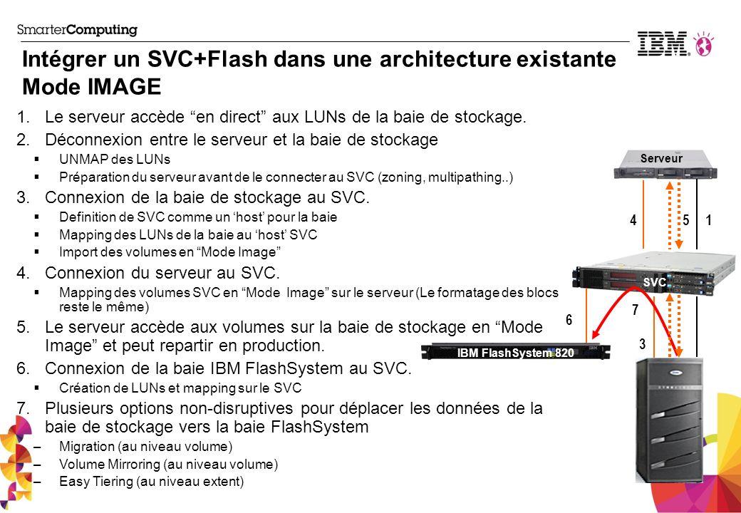 Intégrer un SVC+Flash dans une architecture existante Mode IMAGE