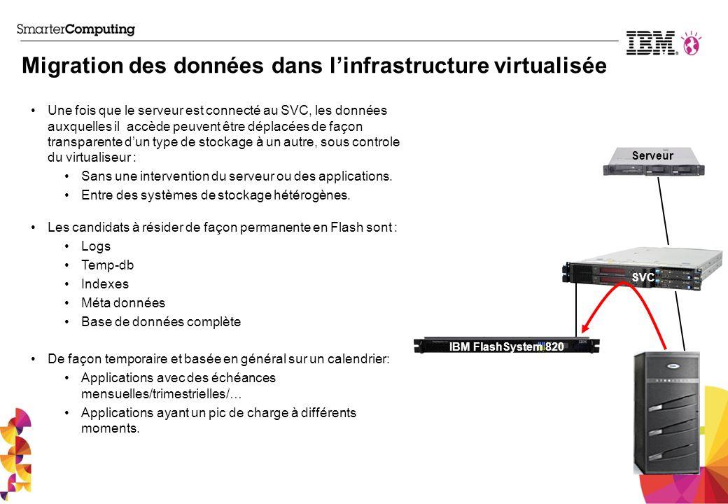 Migration des données dans l'infrastructure virtualisée