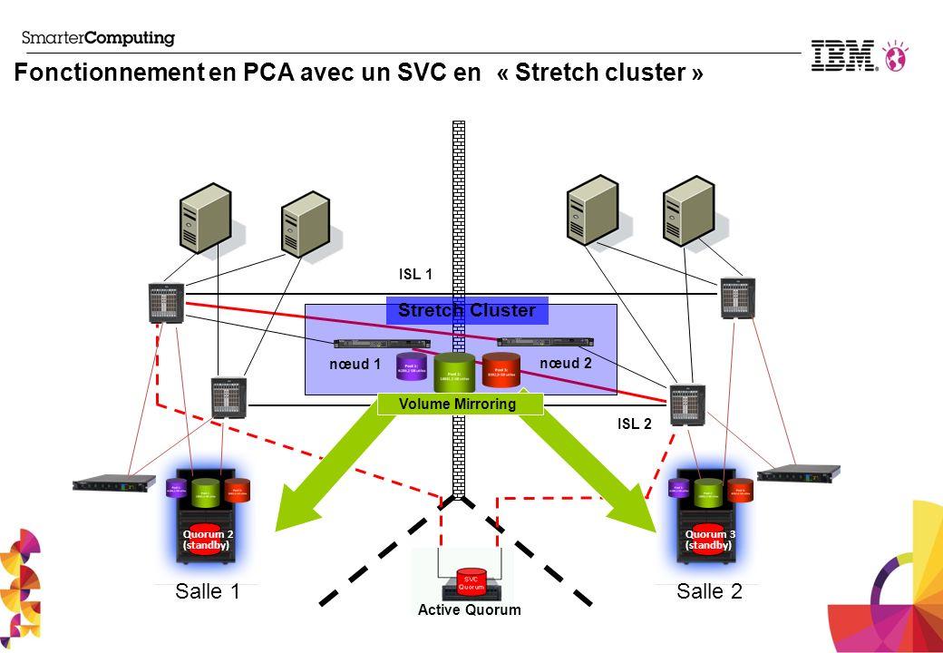 Fonctionnement en PCA avec un SVC en « Stretch cluster »