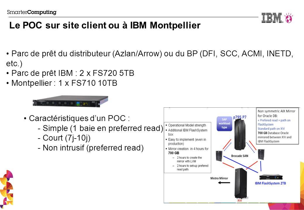 Le POC sur site client ou à IBM Montpellier