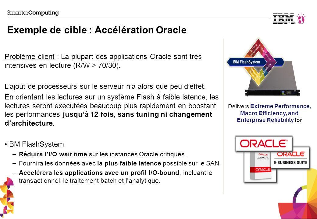 Exemple de cible : Accélération Oracle
