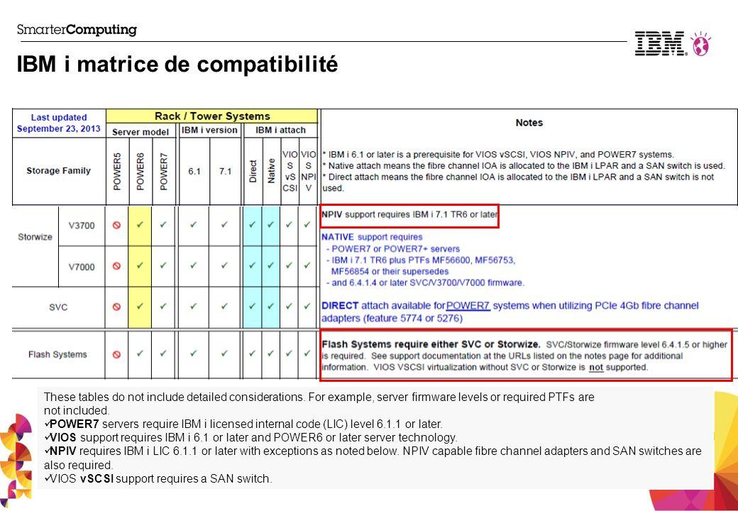 IBM i matrice de compatibilité