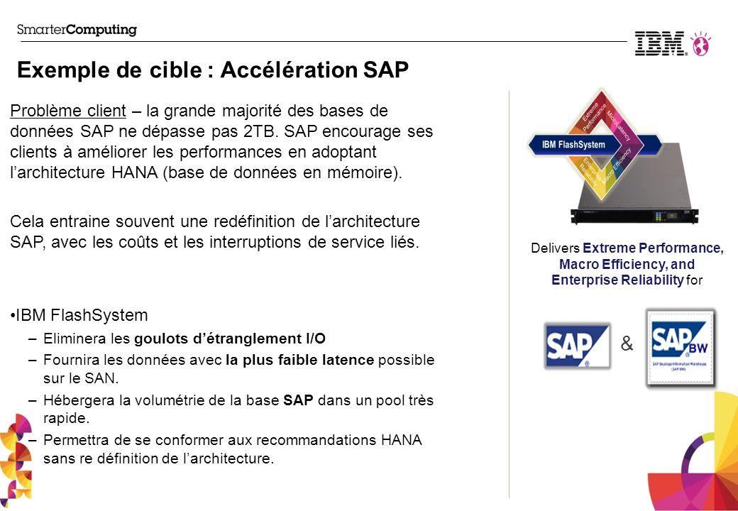 Exemple de cible : Accélération SAP