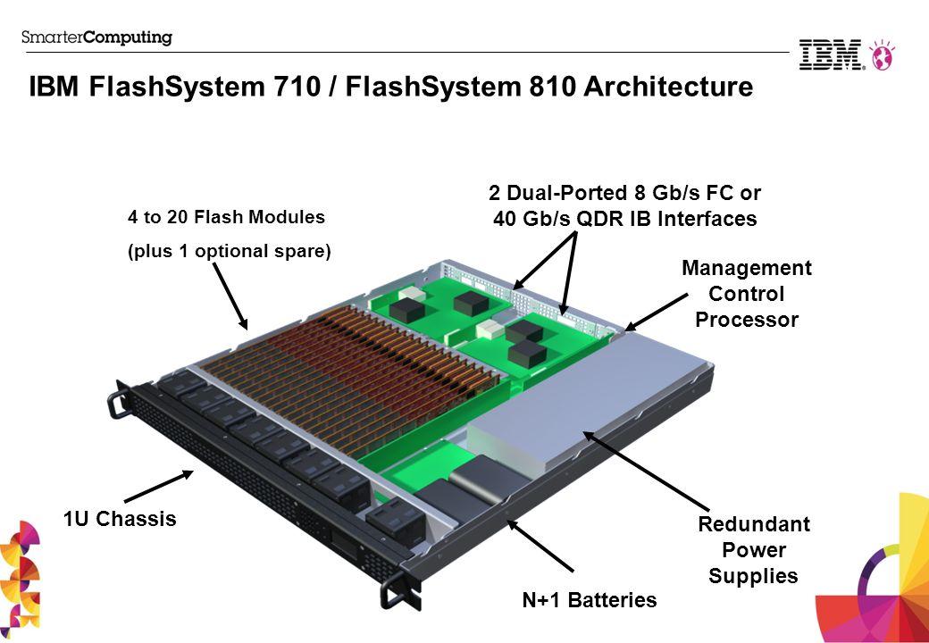 IBM FlashSystem 710 / FlashSystem 810 Architecture