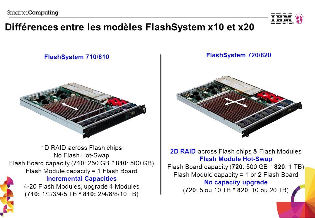 Différences entre les modèles FlashSystem x10 et x20