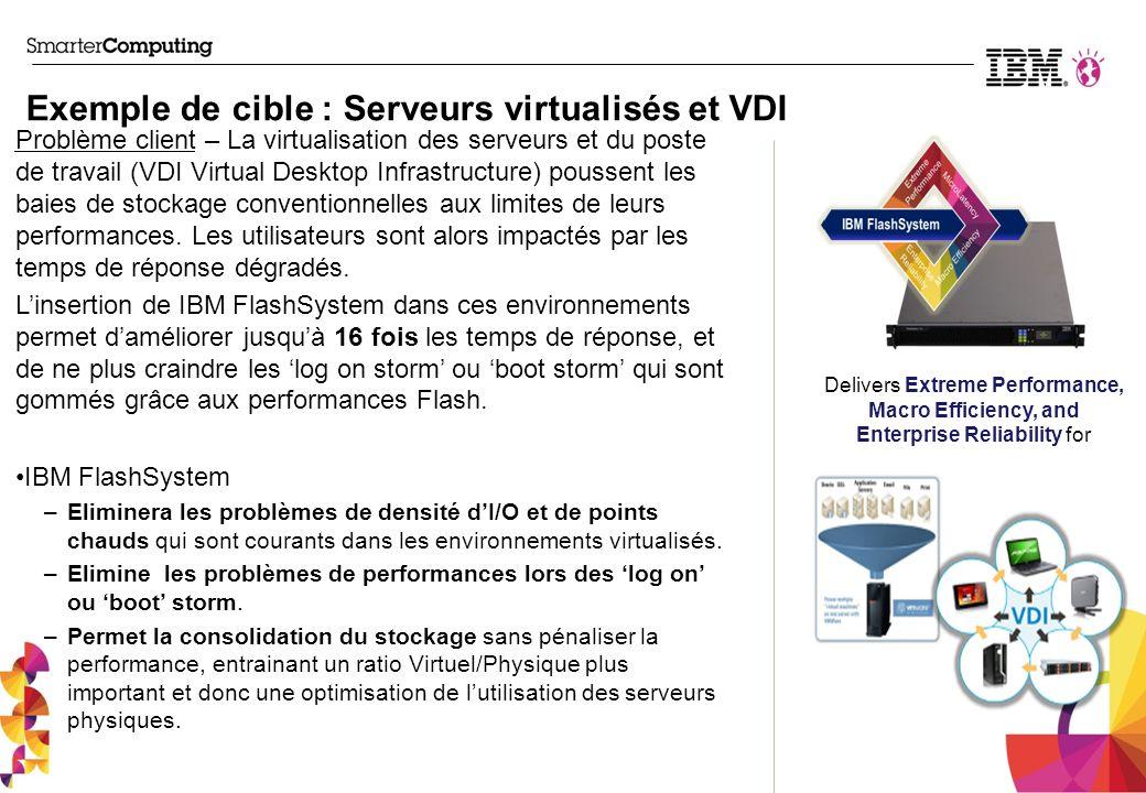 Exemple de cible : Serveurs virtualisés et VDI