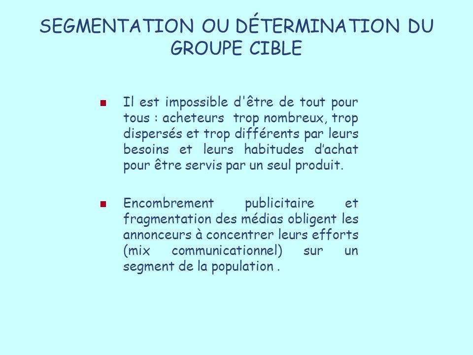 SEGMENTATION OU DÉTERMINATION DU GROUPE CIBLE