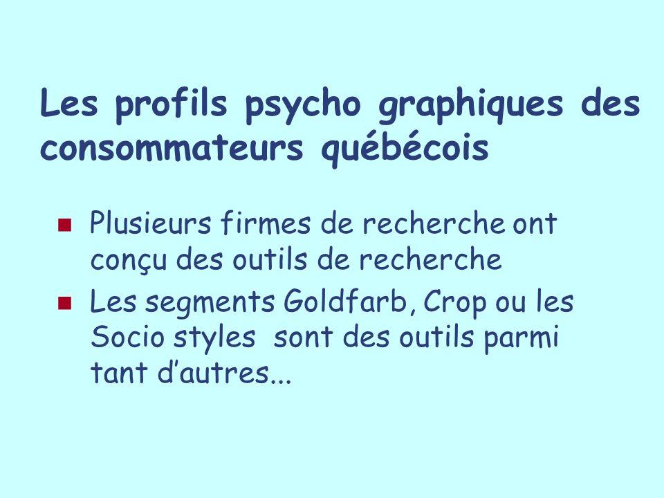Les profils psycho graphiques des consommateurs québécois