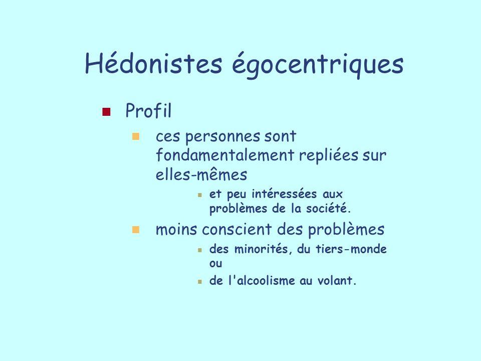 Hédonistes égocentriques