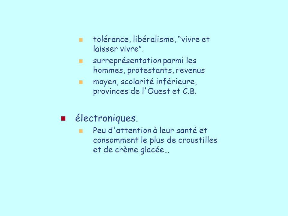 électroniques. tolérance, libéralisme, vivre et laisser vivre .