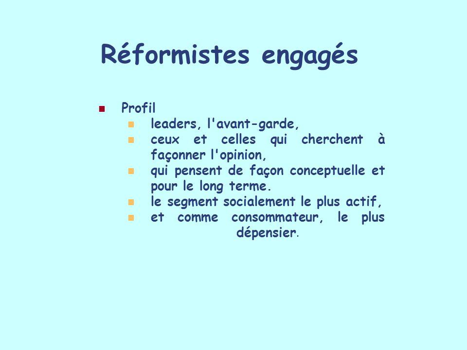 Réformistes engagés Profil leaders, l avant-garde,