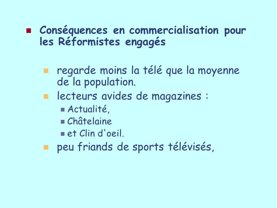 Conséquences en commercialisation pour les Réformistes engagés