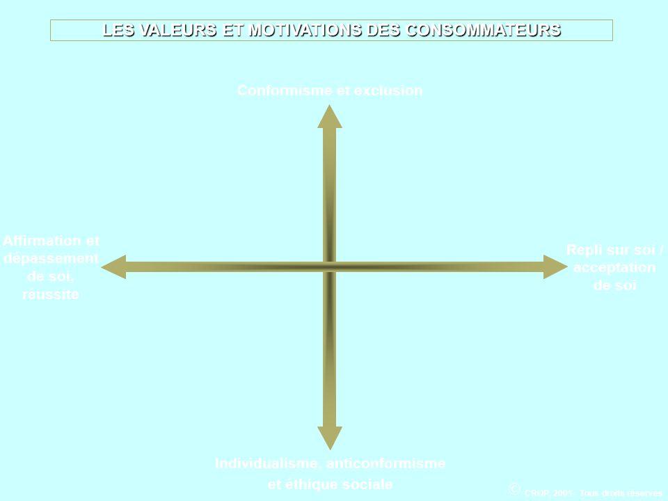 LES VALEURS ET MOTIVATIONS DES CONSOMMATEURS