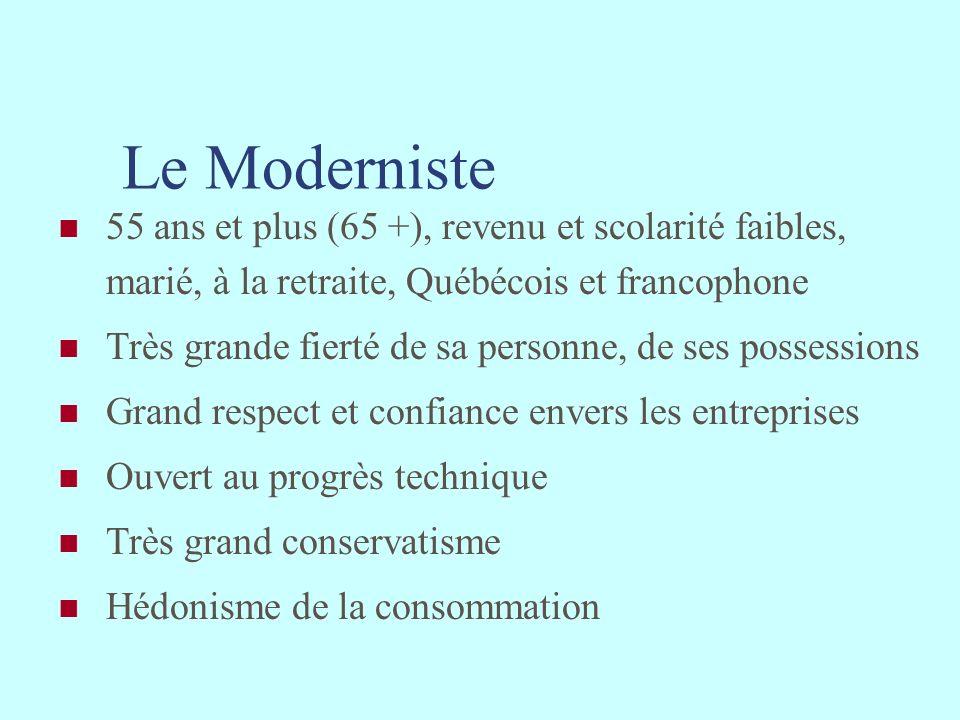 Le Moderniste 55 ans et plus (65 +), revenu et scolarité faibles, marié, à la retraite, Québécois et francophone.