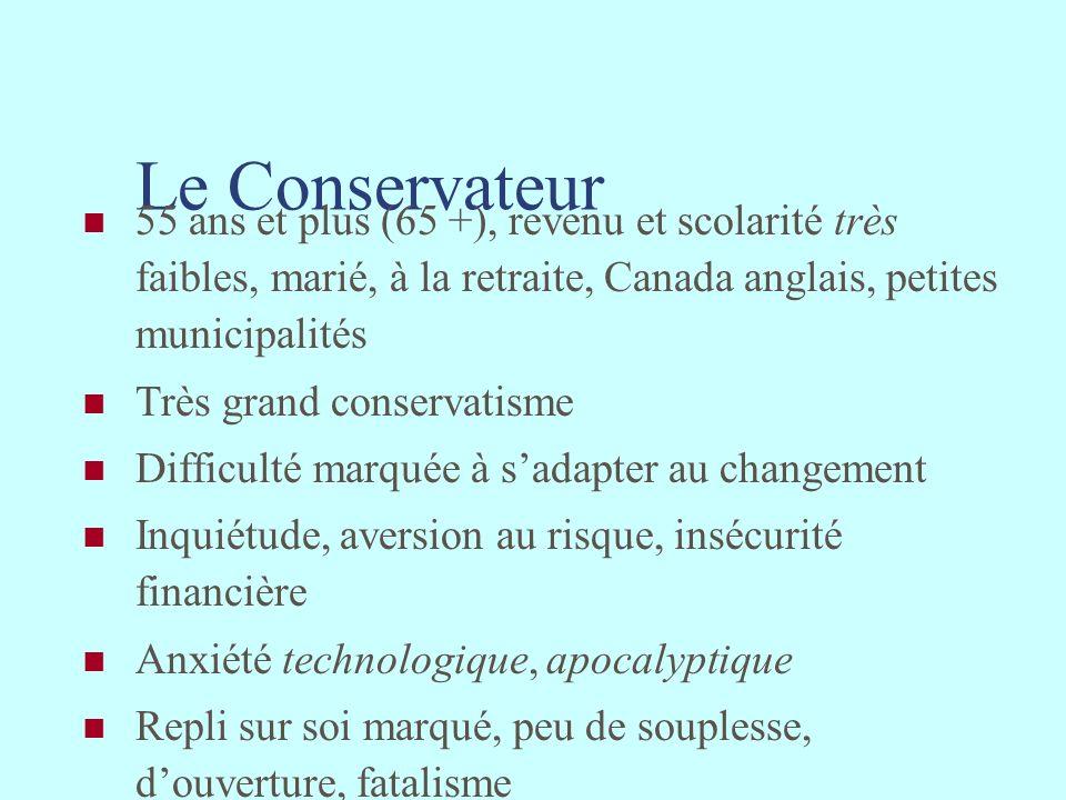 Le Conservateur 55 ans et plus (65 +), revenu et scolarité très faibles, marié, à la retraite, Canada anglais, petites municipalités.