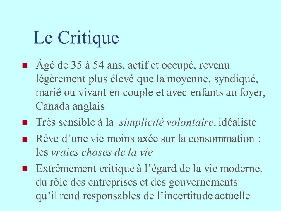 Le Critique
