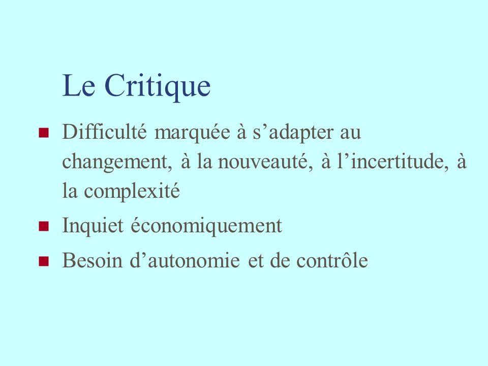 Le Critique Difficulté marquée à s'adapter au changement, à la nouveauté, à l'incertitude, à la complexité.