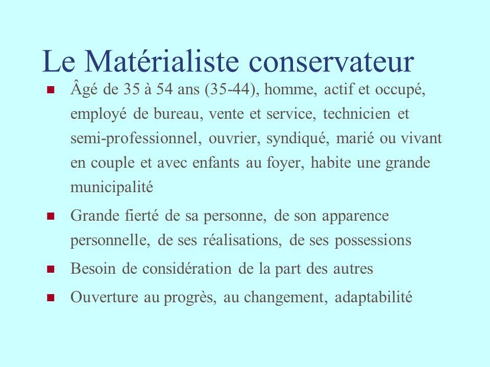 Le Matérialiste conservateur