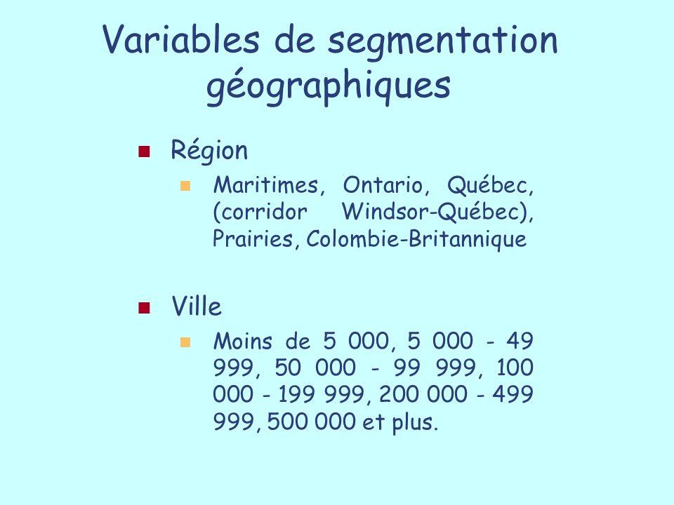 Variables de segmentation géographiques