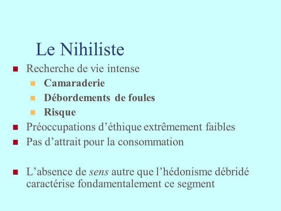 Le Nihiliste Recherche de vie intense