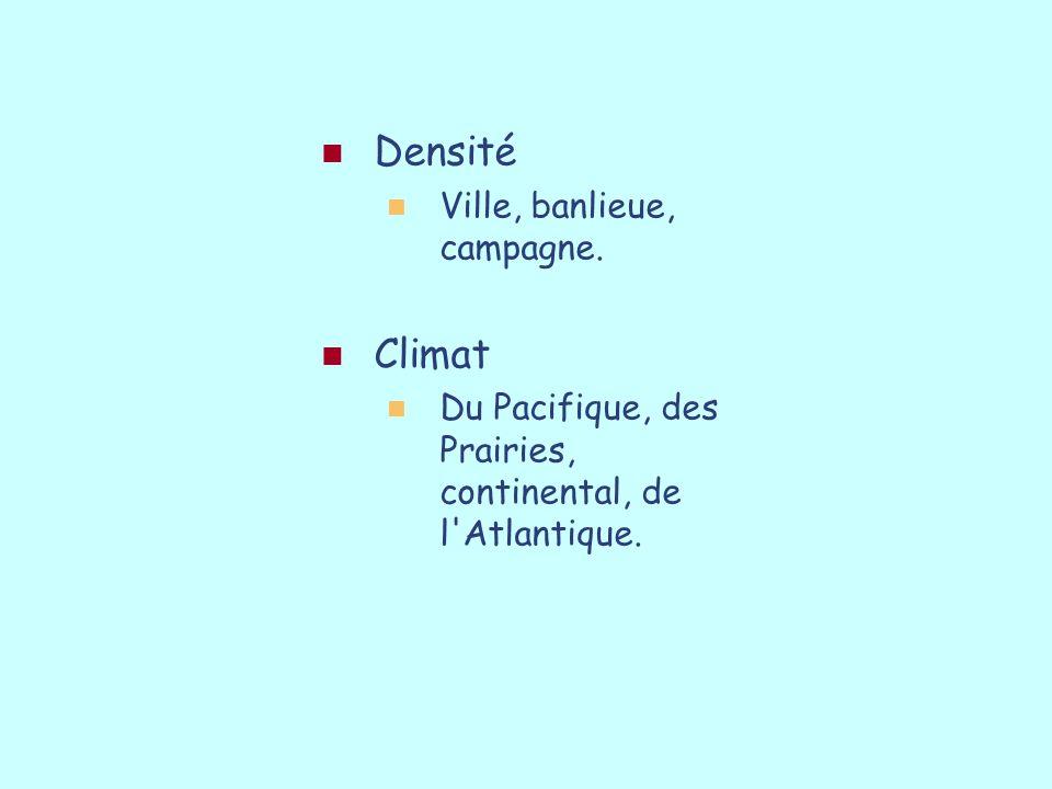 Densité Climat Ville, banlieue, campagne.