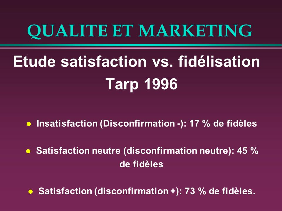 QUALITE ET MARKETING Etude satisfaction vs. fidélisation Tarp 1996
