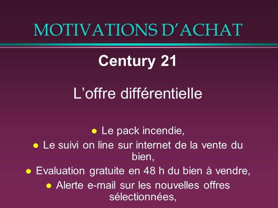 MOTIVATIONS D'ACHAT Century 21 L'offre différentielle