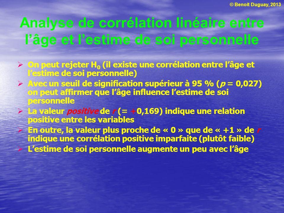 Analyse de corrélation linéaire entre l'âge et l'estime de soi personnelle