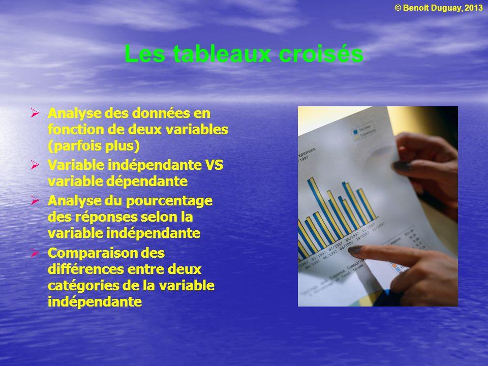 Les tableaux croisés Analyse des données en fonction de deux variables (parfois plus) Variable indépendante VS variable dépendante.