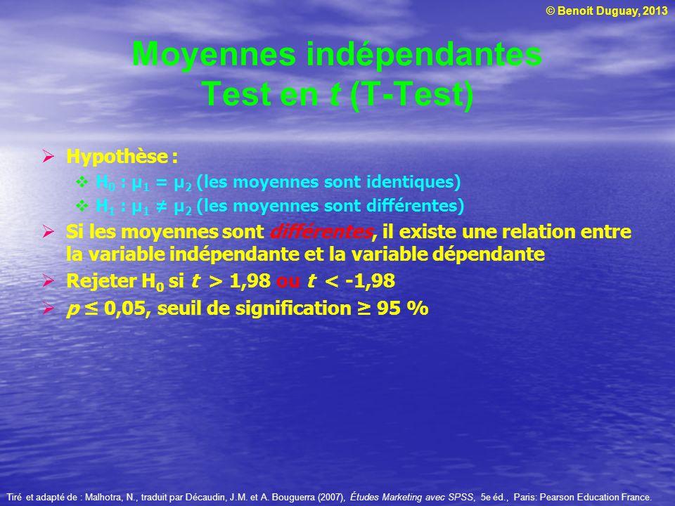 Moyennes indépendantes Test en t (T-Test)