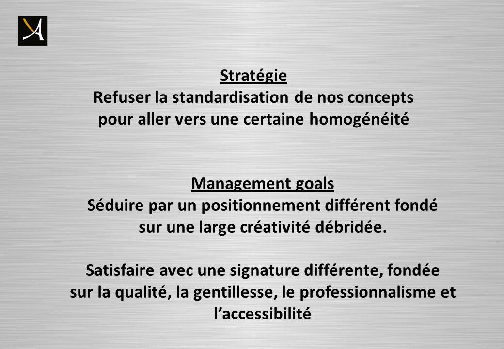 Stratégie Refuser la standardisation de nos concepts pour aller vers une certaine homogénéité