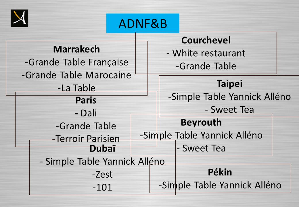 ADNF&B Courchevel - White restaurant Marrakech Grande Table