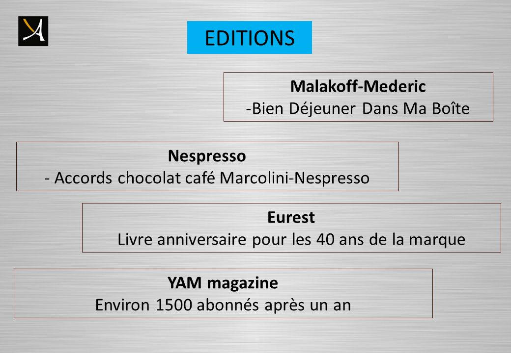 EDITIONS Malakoff-Mederic Bien Déjeuner Dans Ma Boîte Nespresso