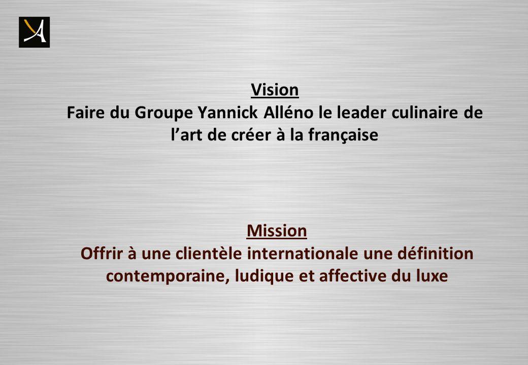 Vision Faire du Groupe Yannick Alléno le leader culinaire de l'art de créer à la française