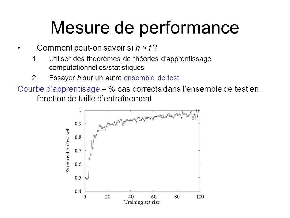 Mesure de performance Comment peut-on savoir si h ≈ f