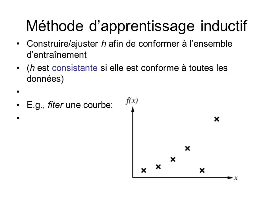 Méthode d'apprentissage inductif