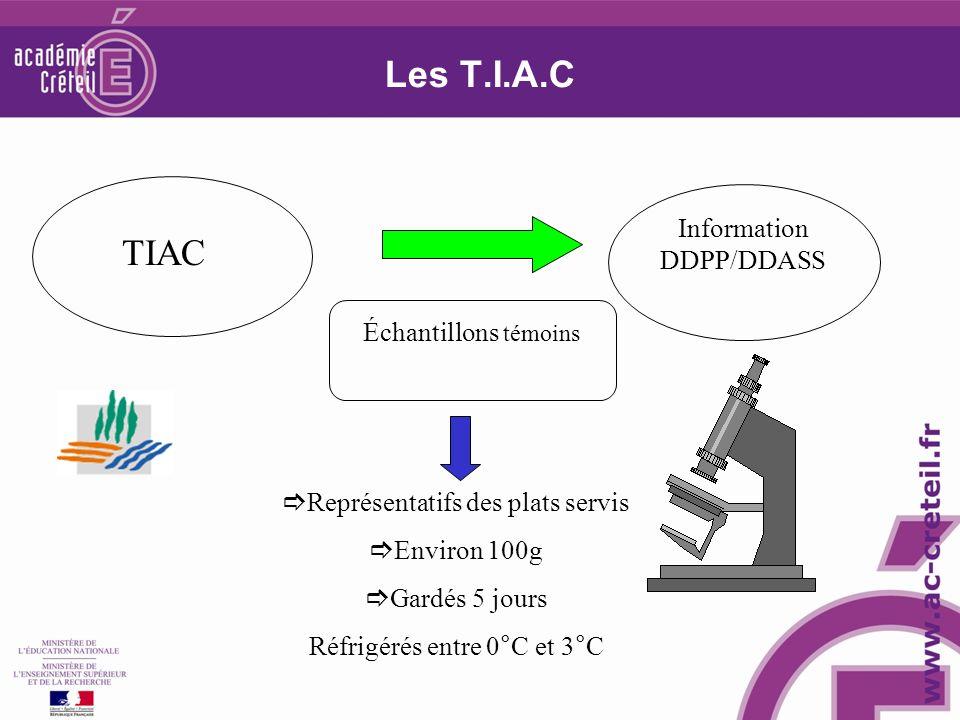 Les T.I.A.C TIAC Information DDPP/DDASS Échantillons témoins