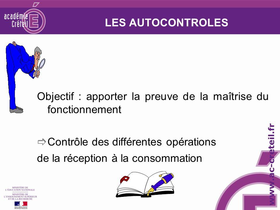 LES AUTOCONTROLES Objectif : apporter la preuve de la maîtrise du fonctionnement. Contrôle des différentes opérations.