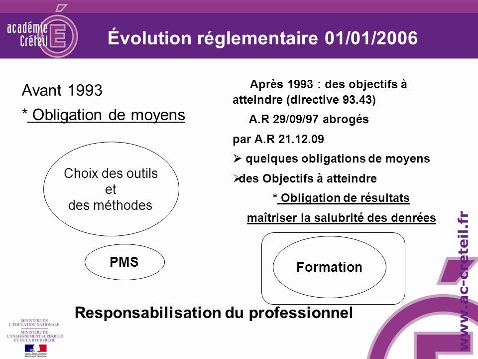 Évolution réglementaire 01/01/2006