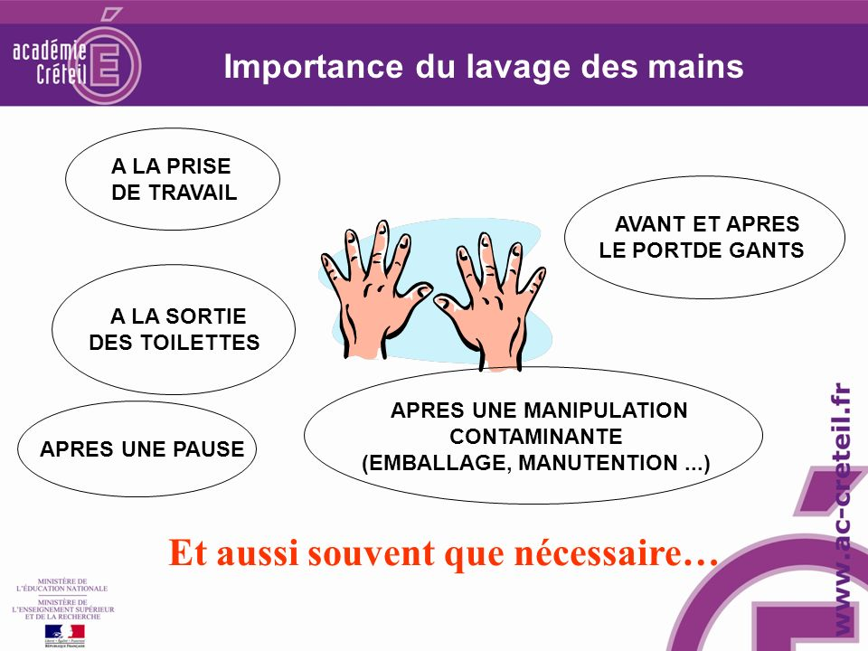 Importance du lavage des mains