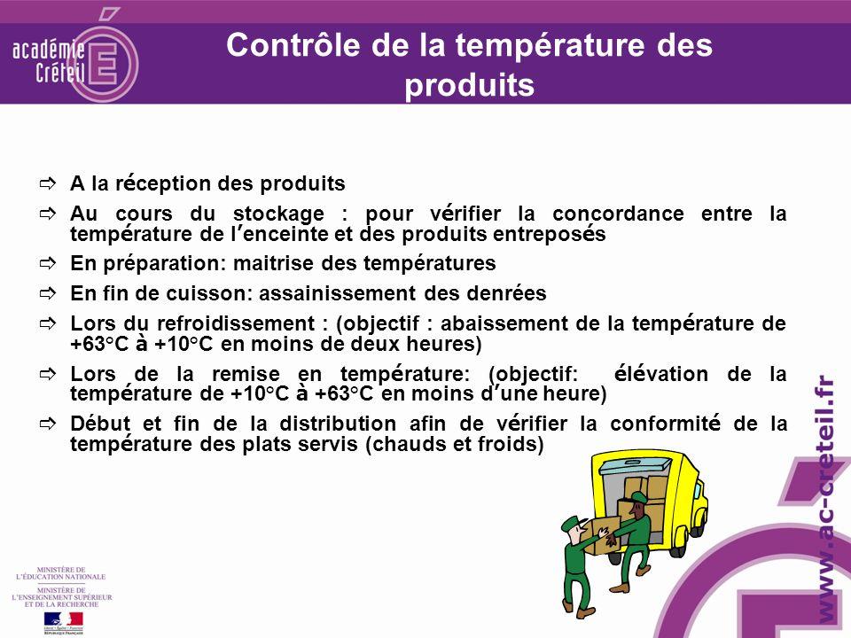 Contrôle de la température des produits