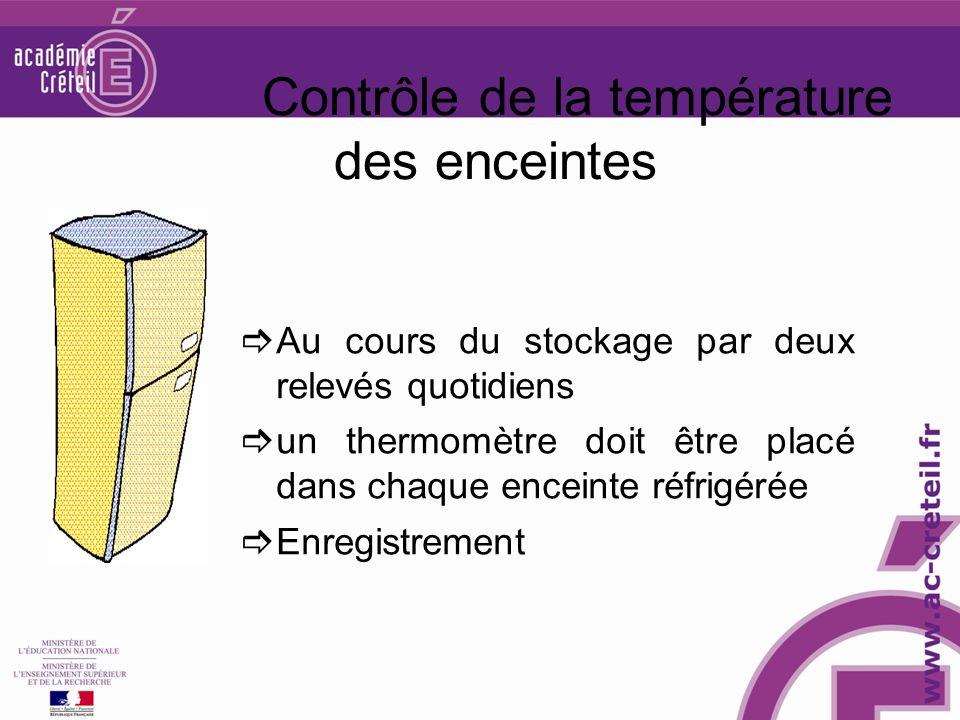 Contrôle de la température des enceintes