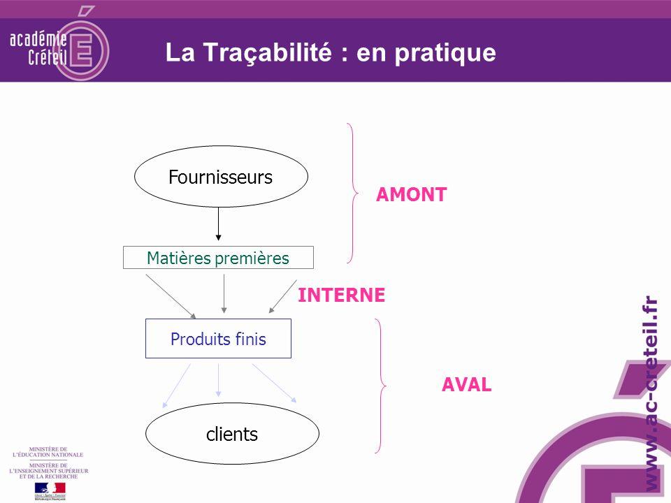 La Traçabilité : en pratique