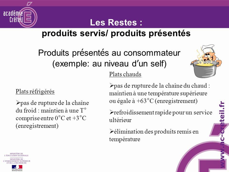 Les Restes : produits servis/ produits présentés
