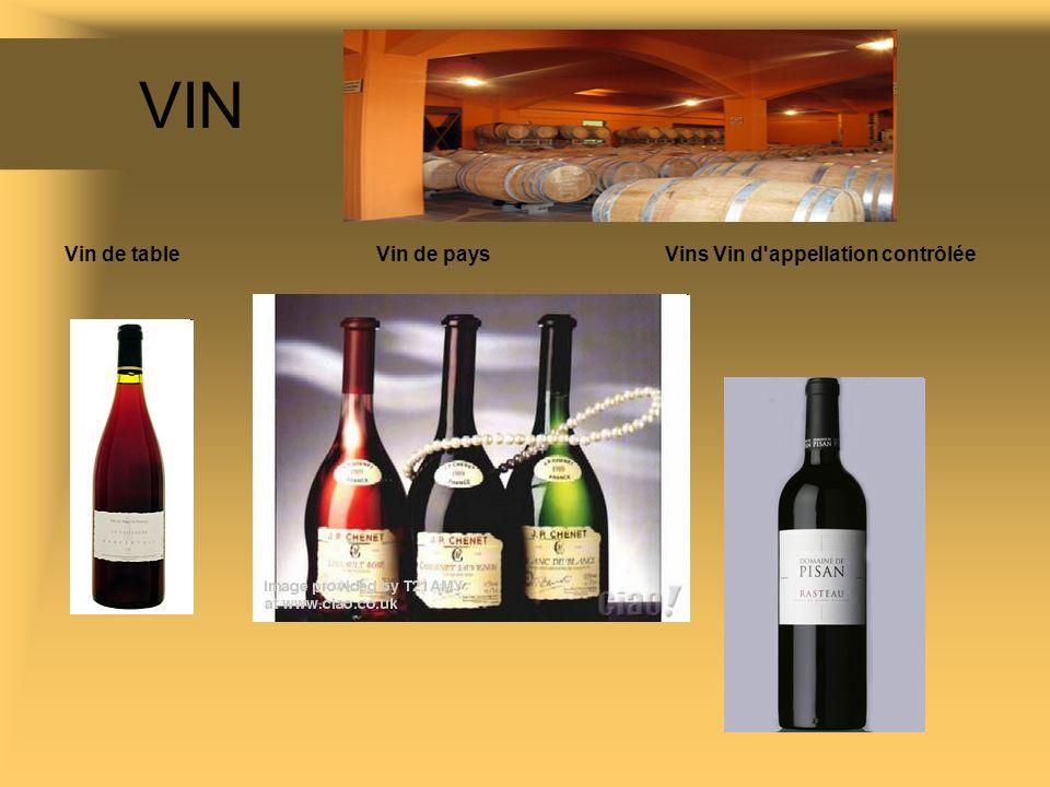 VIN Vin de table Vin de pays Vins Vin d appellation contrôlée.